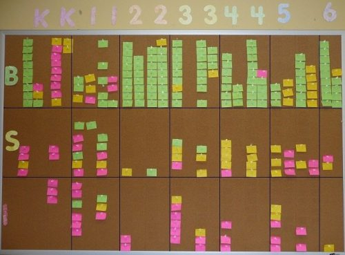 data wall in school area- portable partition