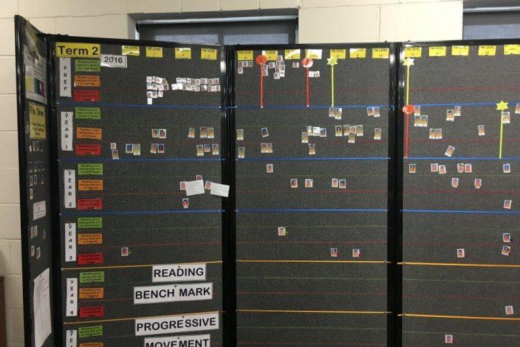 Flexible data walls for classrooms- Portable partition