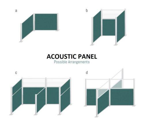 Versare Panel Modular Cubicle System